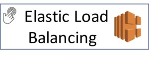 Link to the AWS Elastic Load Balancing section of the AWS Certified Solutions Architect - Associate training notes