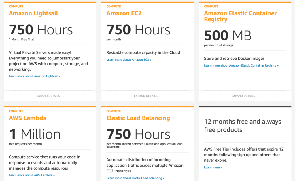 AWS Certified Solutions Architect Associate Training - The