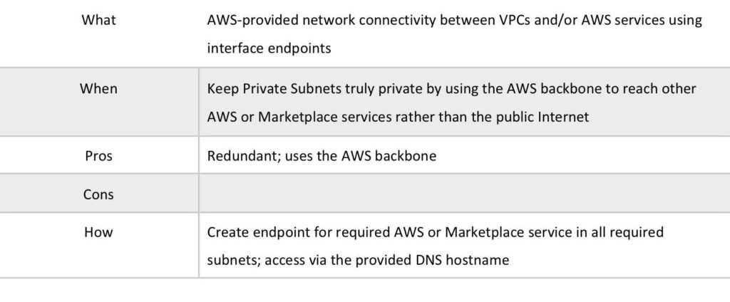 Amazon VPC - Digital Cloud Training