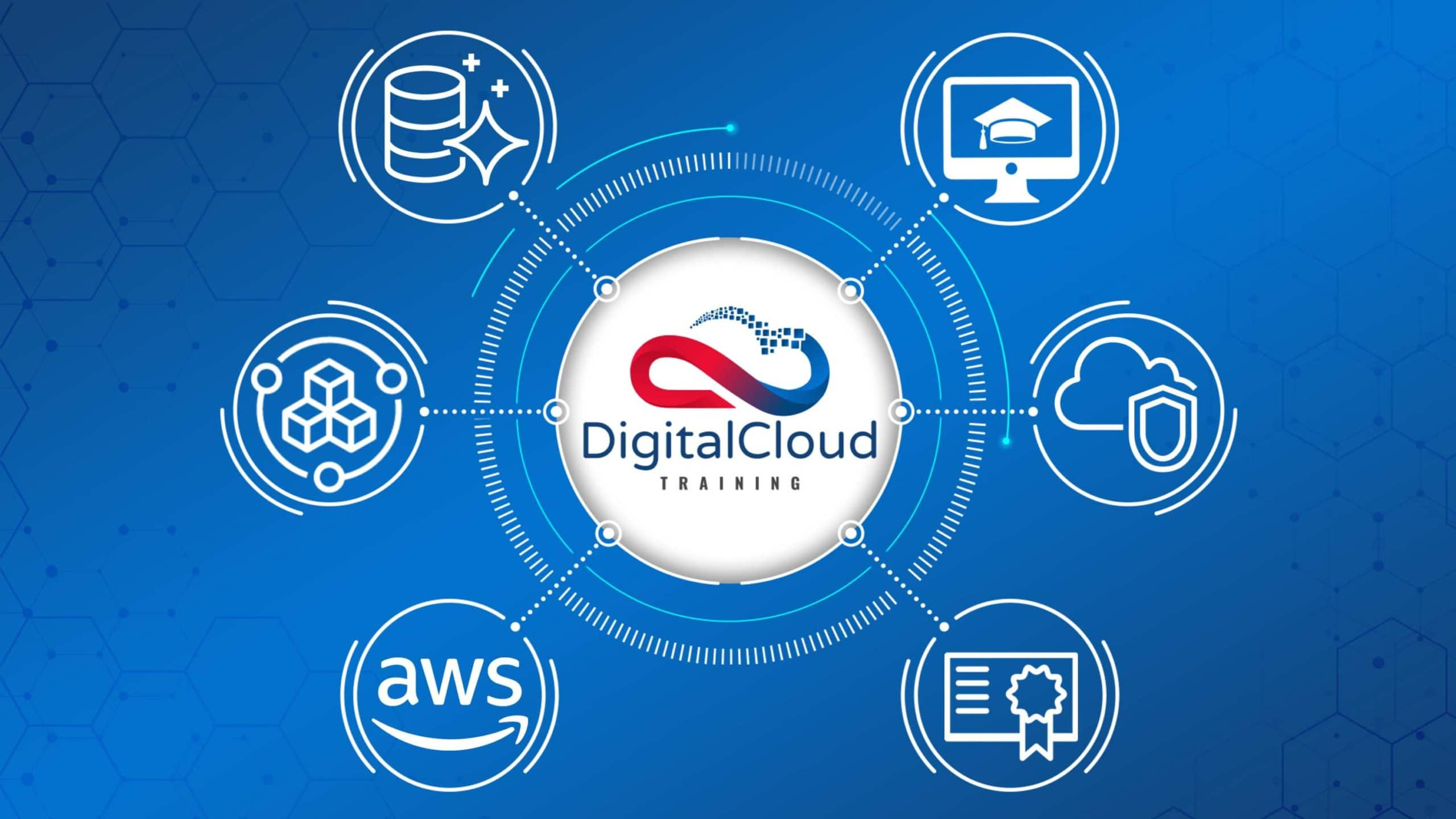 AWS Certified Solutions Architect – Associate Practice Exams